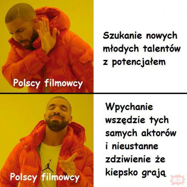 Polscy filmowcy