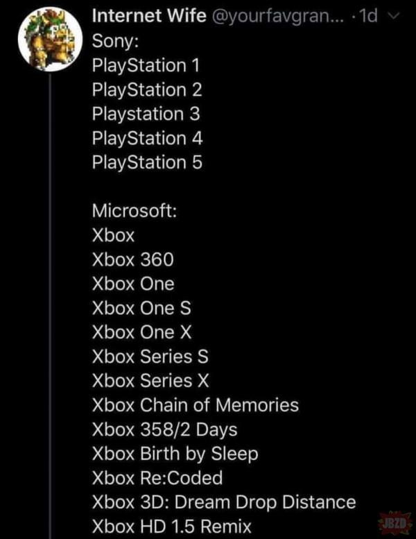 Sony vs. Microsoft