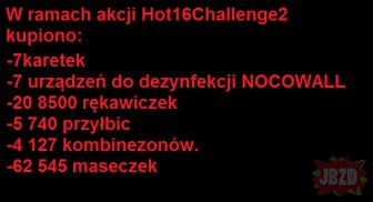 Podsumowanie ogólnopolskiej akcji #hot16challenge2